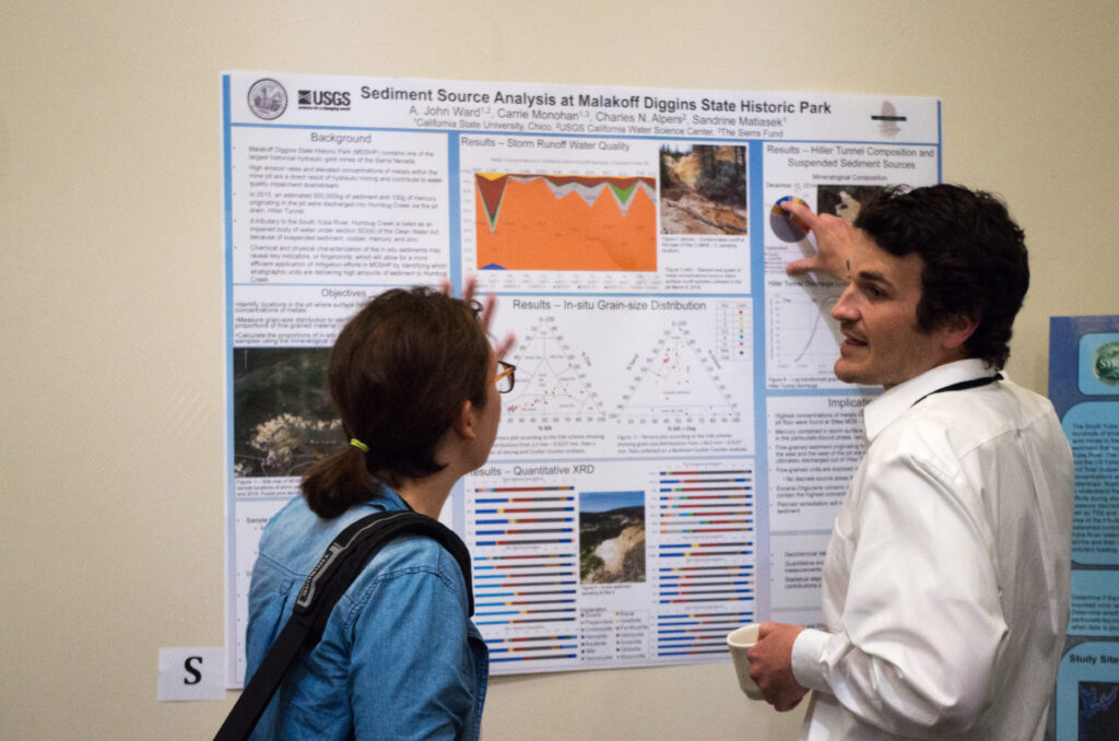 Poster Session 2015